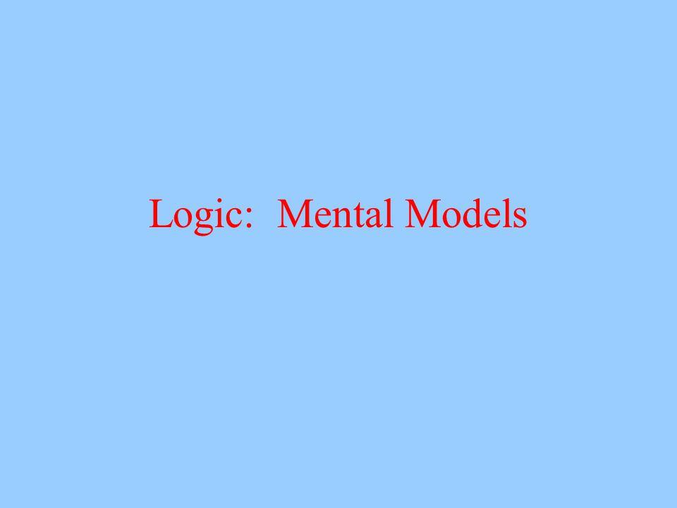 Logic: Mental Models