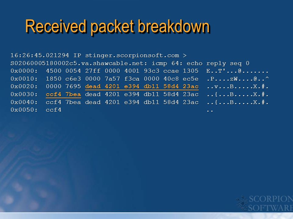 Received packet breakdown 16:26:45.021294 IP stinger.scorpionsoft.com > S02060005180002c5.va.shawcable.net: icmp 64: echo reply seq 0 0x0000: 4500 005