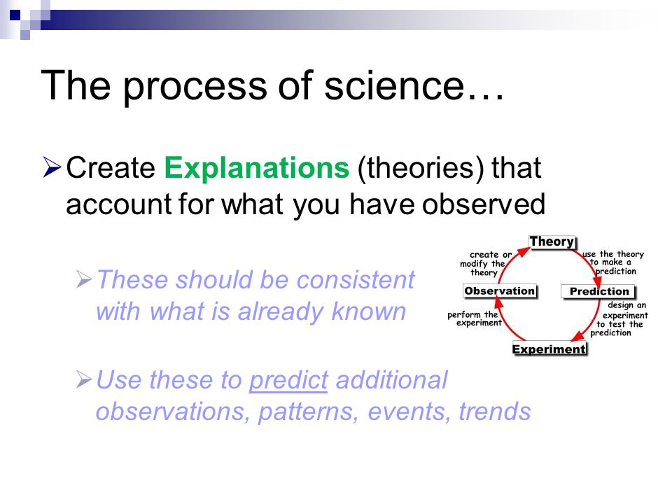 The process of science…  Create Explanations (theories) that account for what you have observed  These should be consistent with what is already kno