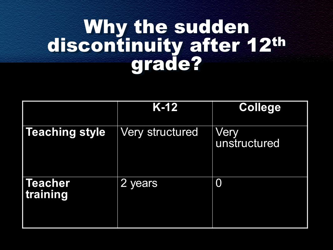 Why the sudden discontinuity after 12 th grade? K-12College Teaching styleVery structuredVery unstructured Teacher training 2 years0
