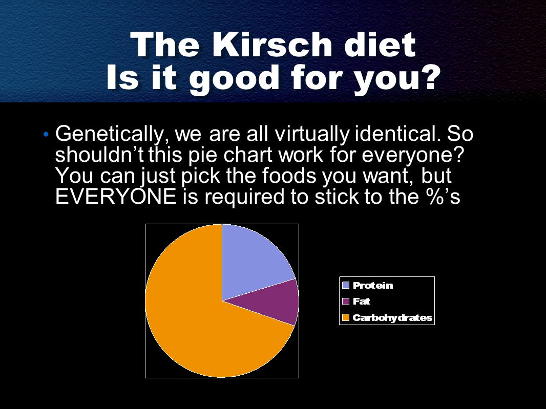 The Kirsch diet Is it good for you? Genetically, we are all virtually identical. So shouldn't this pie chart work for everyone? You can just pick the