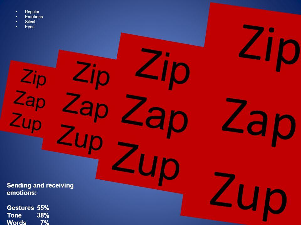 Zip Zap Zup Zip Zap Zup Zip Zap Zup Zip Zap Zup Regular Emotions Silent Eyes Sending and receiving emotions: Gestures 55% Tone38% Words 7%