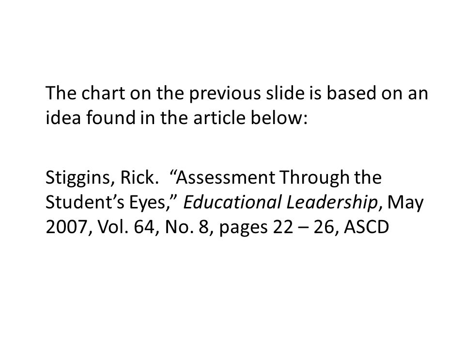 The chart on the previous slide is based on an idea found in the article below: Stiggins, Rick.