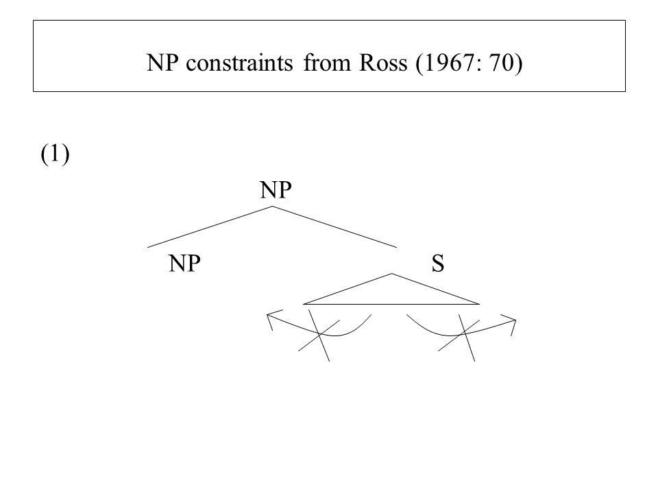 NP constraints from Ross (1967: 70) (1) NP NP S