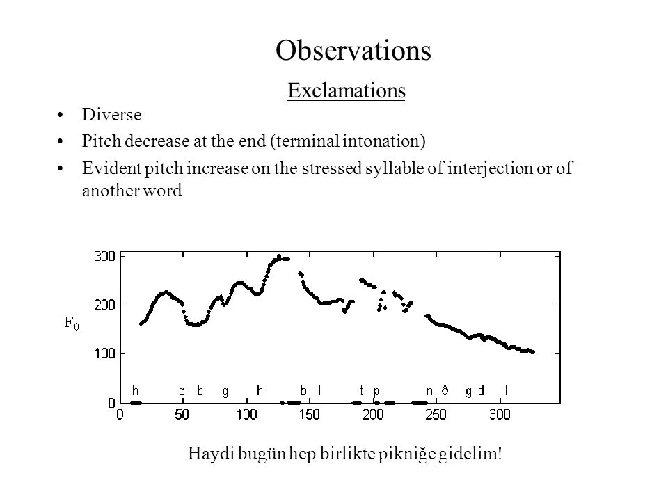 Observations Diverse Pitch decrease at the end (terminal intonation) Evident pitch increase on the stressed syllable of interjection or of another wor