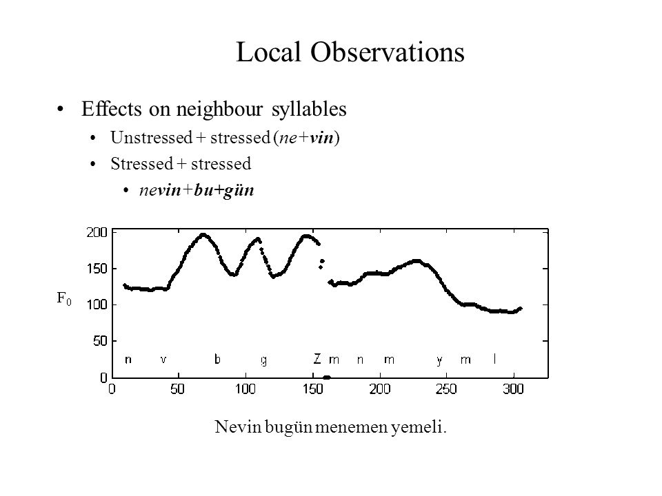 Local Observations Effects on neighbour syllables Unstressed + stressed (ne+vin) Stressed + stressed nevin+bu+gün Nevin bugün menemen yemeli.