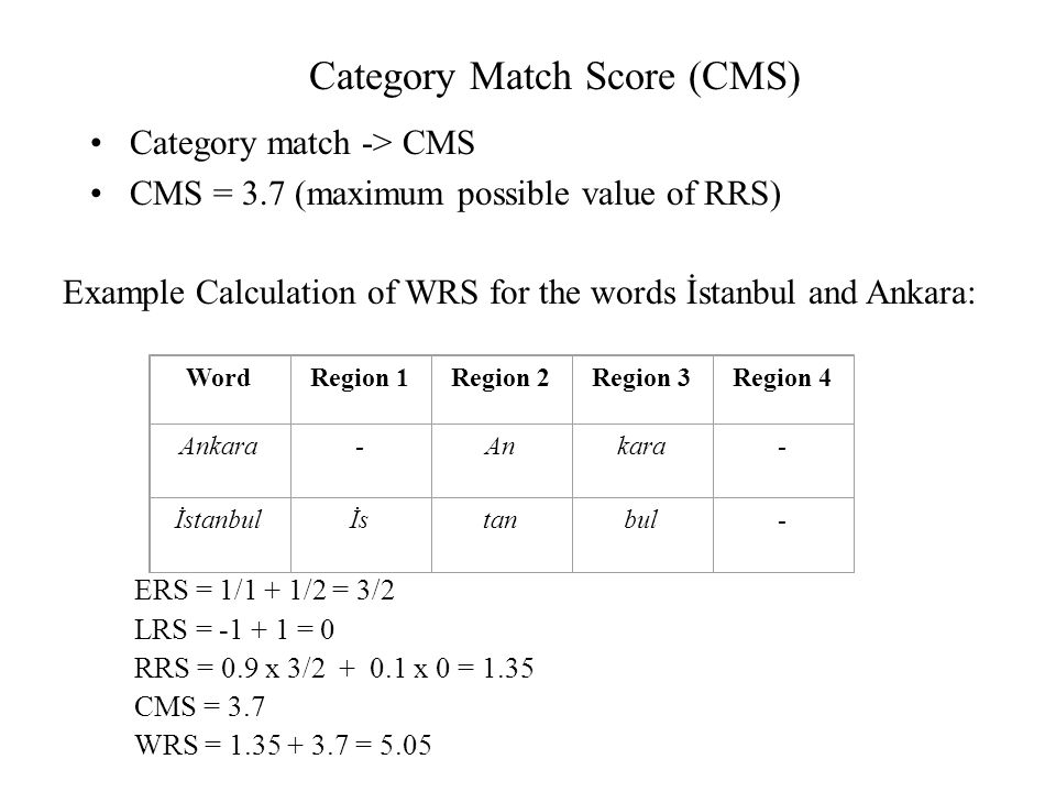 Example Calculation of WRS for the words İstanbul and Ankara: ERS = 1/1 + 1/2 = 3/2 LRS = -1 + 1 = 0 RRS = 0.9 x 3/2 + 0.1 x 0 = 1.35 CMS = 3.7 WRS =