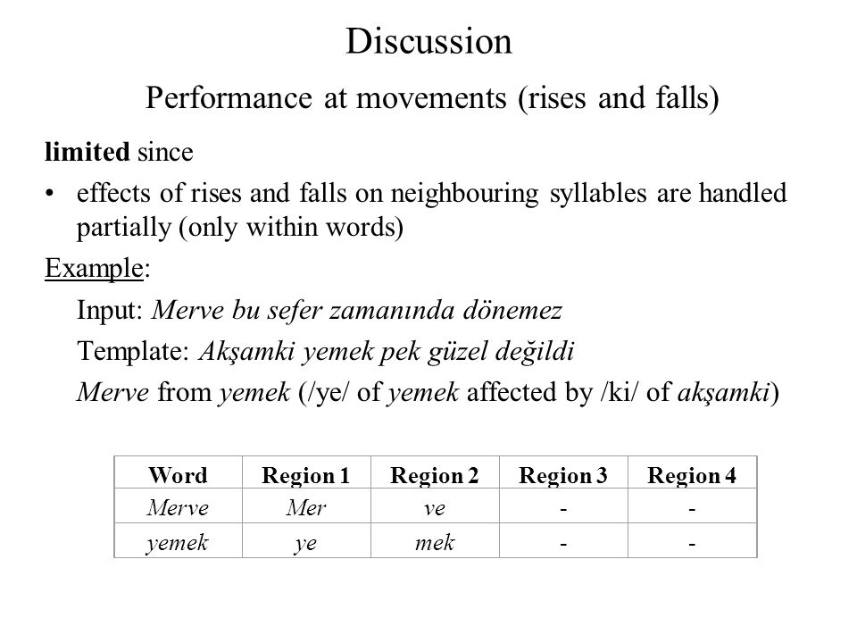Discussion limited since effects of rises and falls on neighbouring syllables are handled partially (only within words) Example: Input: Merve bu sefer