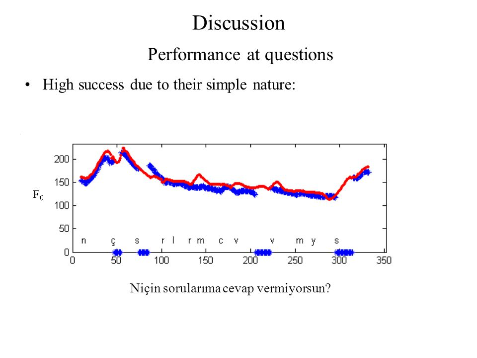Discussion High success due to their simple nature: Performance at questions Niçin sorularıma cevap vermiyorsun?