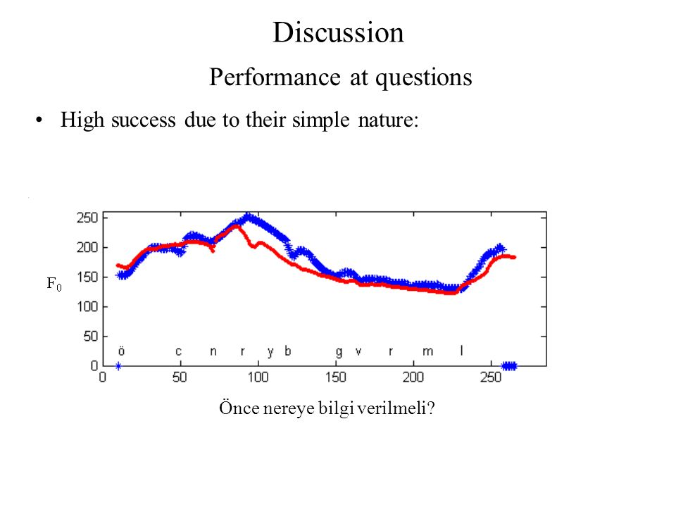 Discussion High success due to their simple nature: Performance at questions Önce nereye bilgi verilmeli?