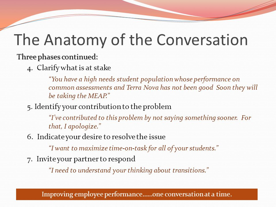The Anatomy of the Conversation Three phases: Interaction: The bulk of the conversation happens here 8.