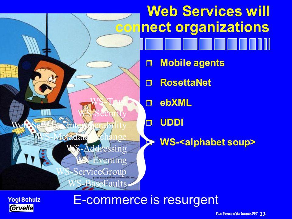 File: Future of the Internet.PPT 23 Yogi Schulz Future of the Internet r Mobile agents r RosettaNet r ebXML r UDDI r WS- E-commerce is resurgent Web S