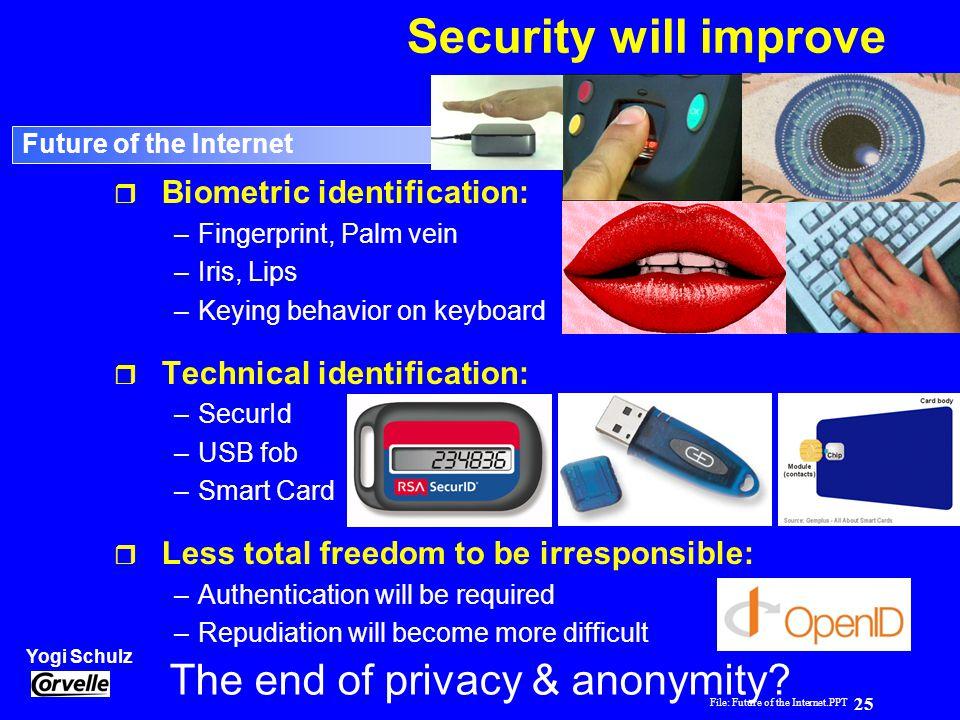 File: Future of the Internet.PPT 25 Yogi Schulz Future of the Internet Security will improve r Biometric identification: –Fingerprint, Palm vein –Iris
