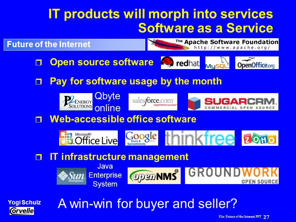 File: Future of the Internet.PPT 27 Yogi Schulz Future of the Internet IT products will morph into services Software as a Service r Open source softwa