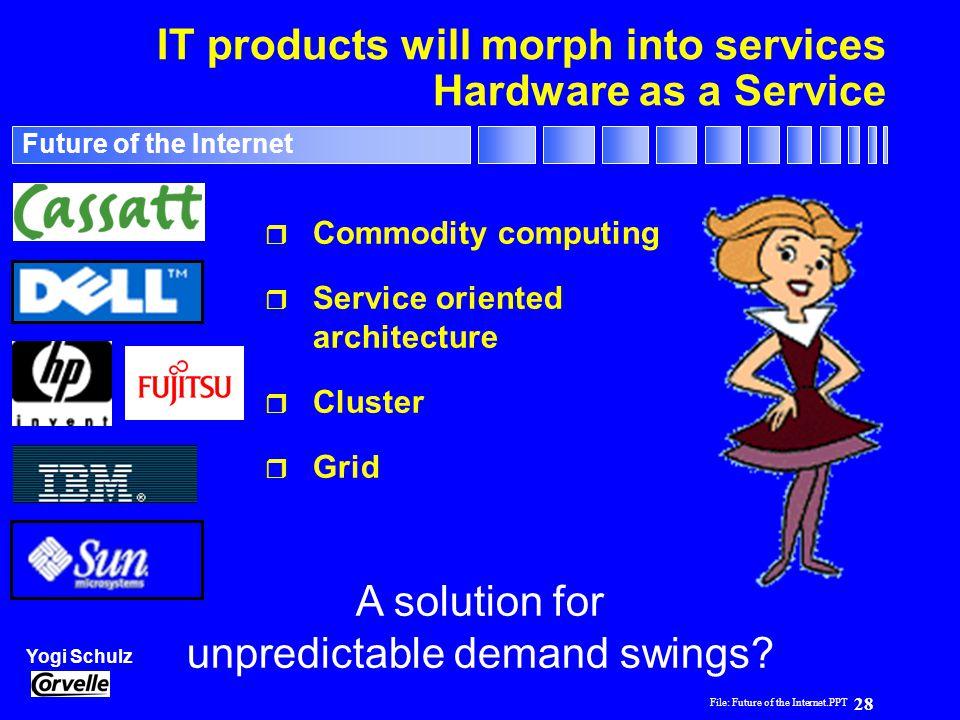 File: Future of the Internet.PPT 28 Yogi Schulz Future of the Internet IT products will morph into services Hardware as a Service r Commodity computin