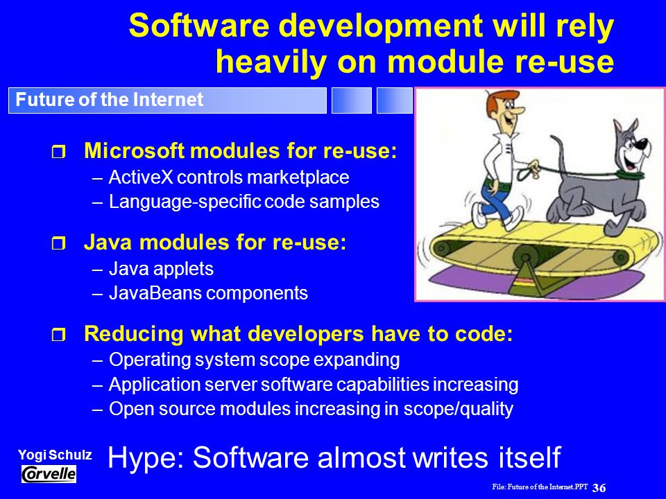 File: Future of the Internet.PPT 36 Yogi Schulz Future of the Internet Software development will rely heavily on module re-use r Microsoft modules for