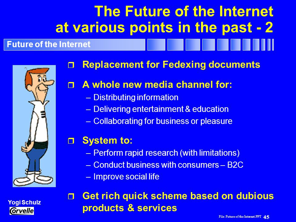 File: Future of the Internet.PPT 45 Yogi Schulz Future of the Internet The Future of the Internet at various points in the past - 2 r Replacement for