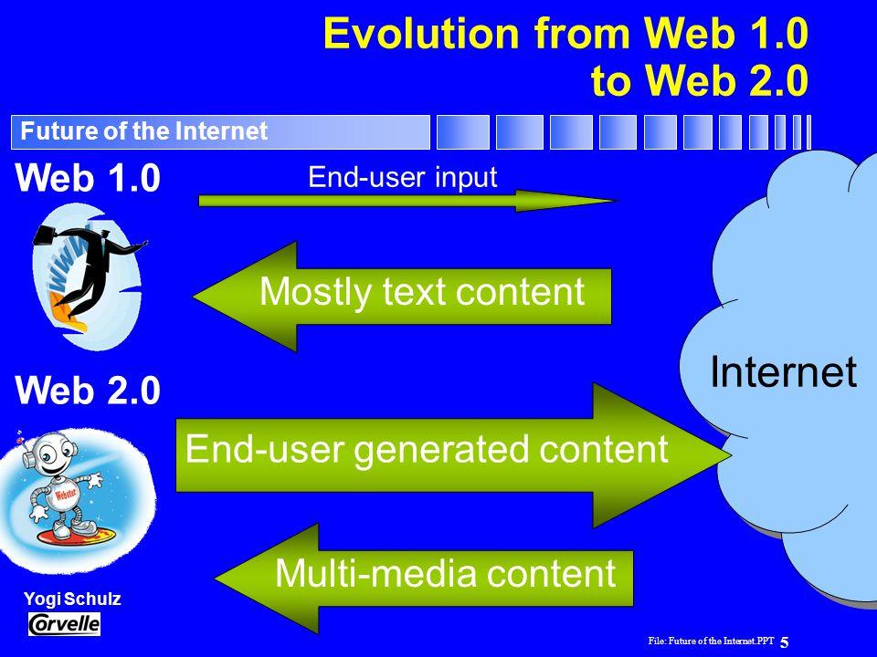 File: Future of the Internet.PPT 6 Yogi Schulz Future of the Internet End-user generated content