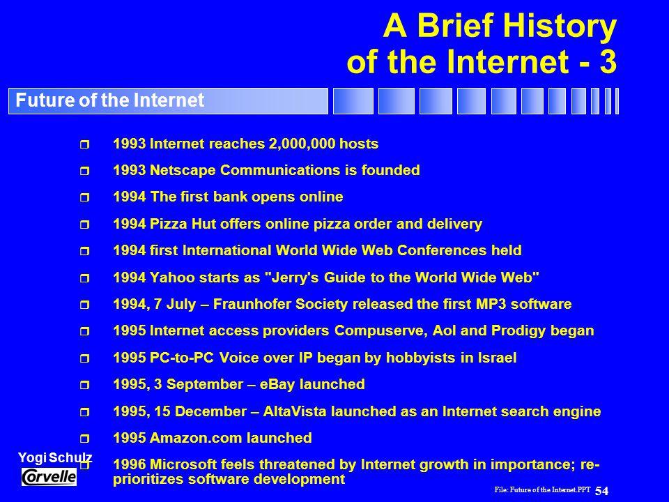 File: Future of the Internet.PPT 54 Yogi Schulz Future of the Internet A Brief History of the Internet - 3 r 1993 Internet reaches 2,000,000 hosts r 1