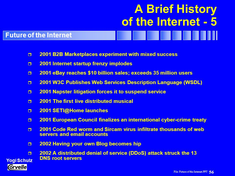 File: Future of the Internet.PPT 56 Yogi Schulz Future of the Internet A Brief History of the Internet - 5 r 2001 B2B Marketplaces experiment with mix