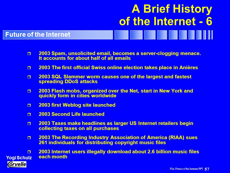 File: Future of the Internet.PPT 57 Yogi Schulz Future of the Internet A Brief History of the Internet - 6 r 2003 Spam, unsolicited email, becomes a s