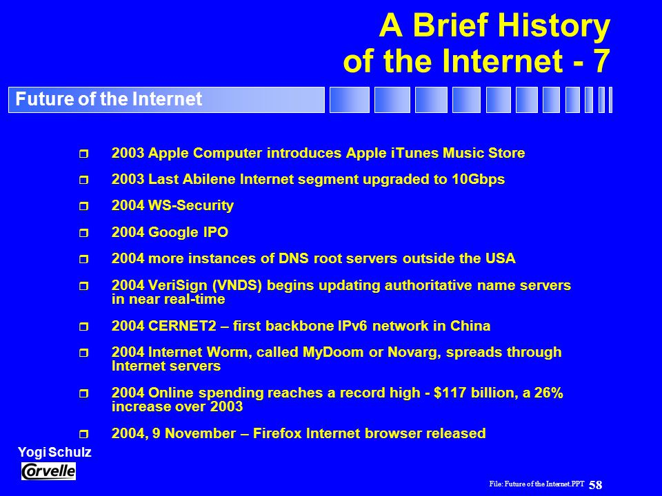 File: Future of the Internet.PPT 58 Yogi Schulz Future of the Internet A Brief History of the Internet - 7 r 2003 Apple Computer introduces Apple iTun