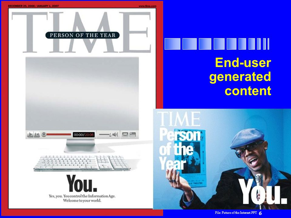 File: Future of the Internet.PPT 37 Yogi Schulz Future of the Internet Supplemental Slides