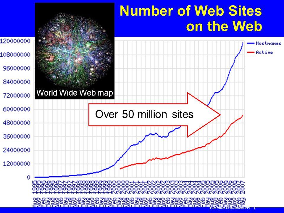 File: Future of the Internet.PPT 48 Yogi Schulz Future of the Internet U. S. Page Views