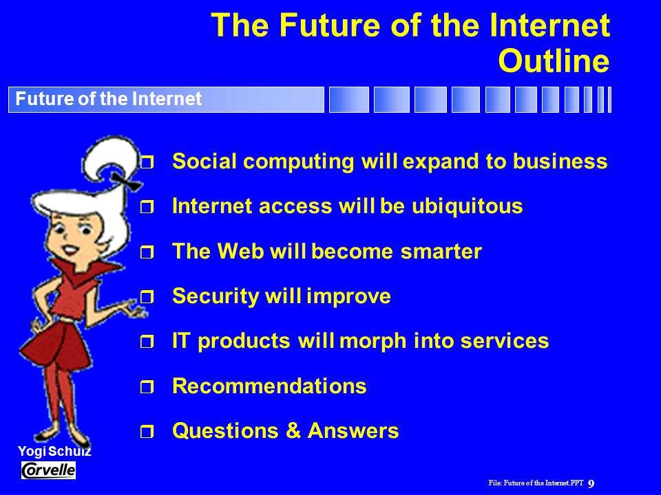 File: Future of the Internet.PPT 30 Yogi Schulz Future of the Internet Conclusions r The future of the Internet will surprise us r We tend to under-estimate the pace of progress in technology r We tend to over-estimate the pace at which people are prepared to adopt technology The Future of the Internet isn't what it used to be