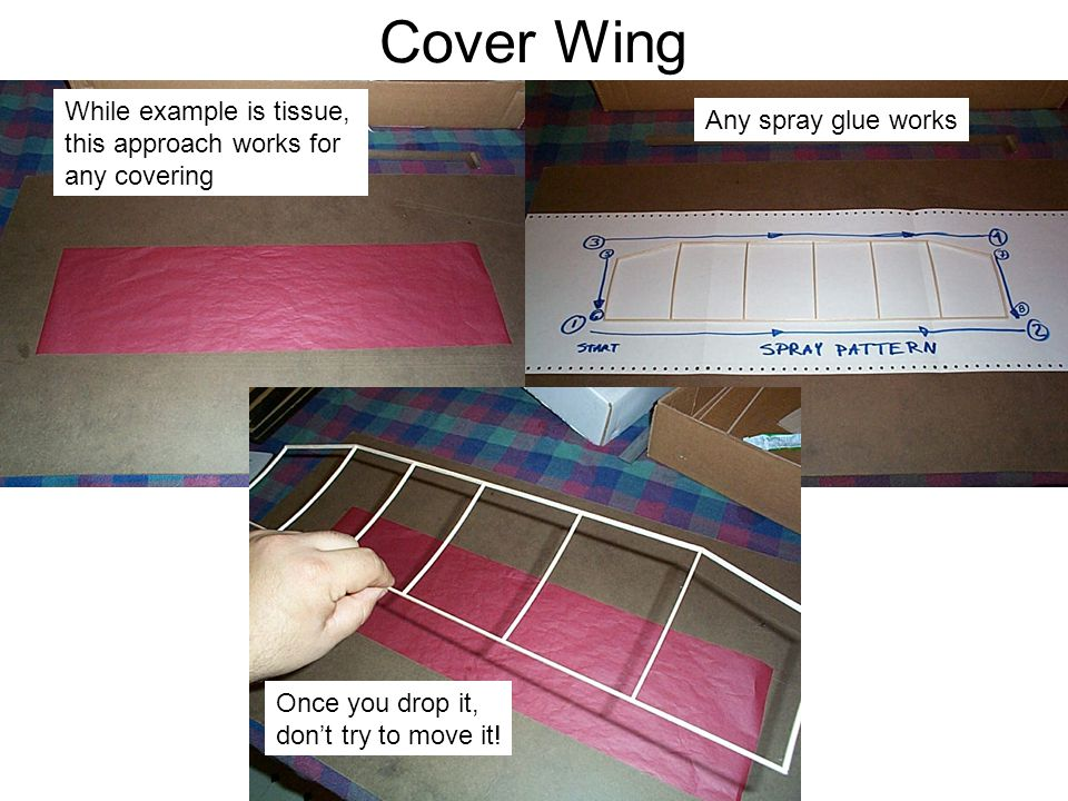 Cover Wing While example is tissue, this approach works for any covering Any spray glue works Once you drop it, don't try to move it!