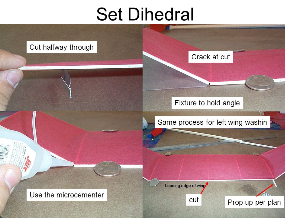 Set Dihedral Cut halfway through Crack at cut Fixture to hold angle Use the microcementer Same process for left wing washin cut Prop up per plan