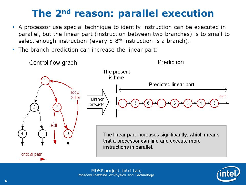 4 MDSP project, Intel Lab, Moscow Institute of Physics and Technology The 2 nd reason: parallel execution  A processor use special technique to identify instruction can be executed in parallel, but the linear part (instruction between two branches) is to small to select enough instruction (every 5-8 th instruction is a branch).
