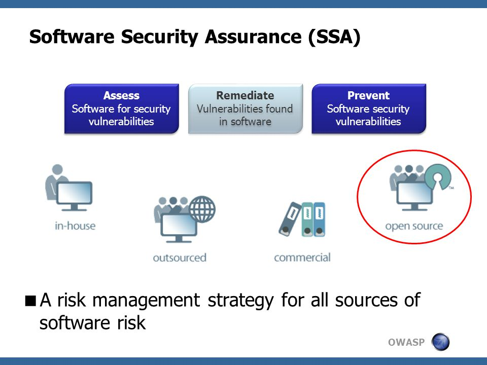 OWASP Software Security Assurance (SSA)  A risk management strategy for all sources of software risk Remediate Vulnerabilities found in software Remediate Vulnerabilities found in software Assess Software for security vulnerabilities Assess Software for security vulnerabilities Prevent Software security vulnerabilities Prevent Software security vulnerabilities
