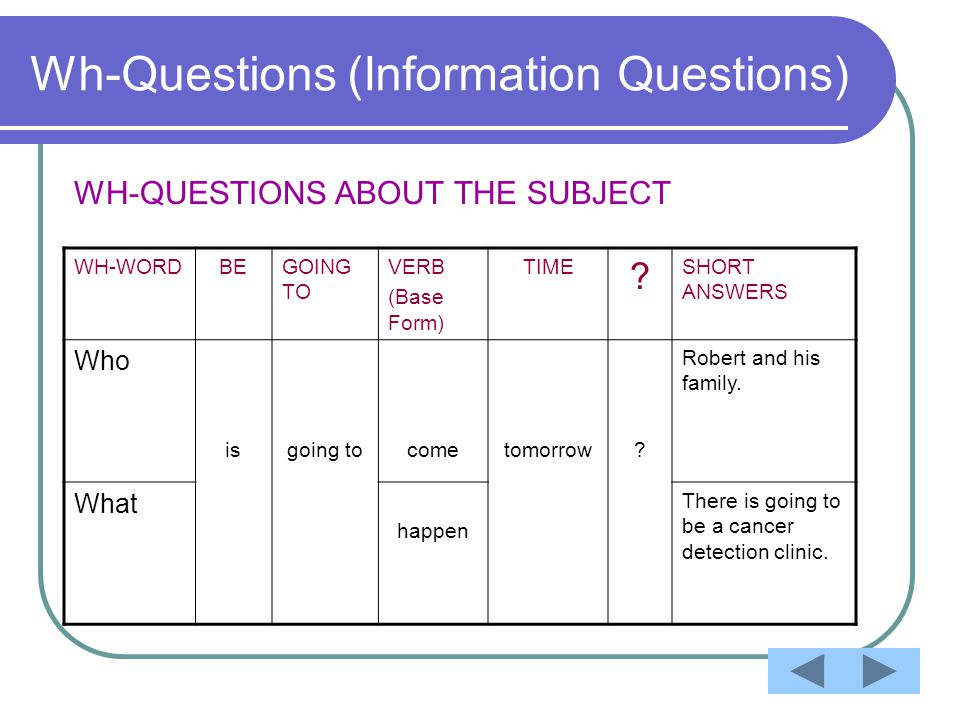 Wh-Questions (Information Questions) WH-QUESTIONS ABOUT THE SUBJECT WH-WORDBEGOING TO VERB (Base Form) TIME .