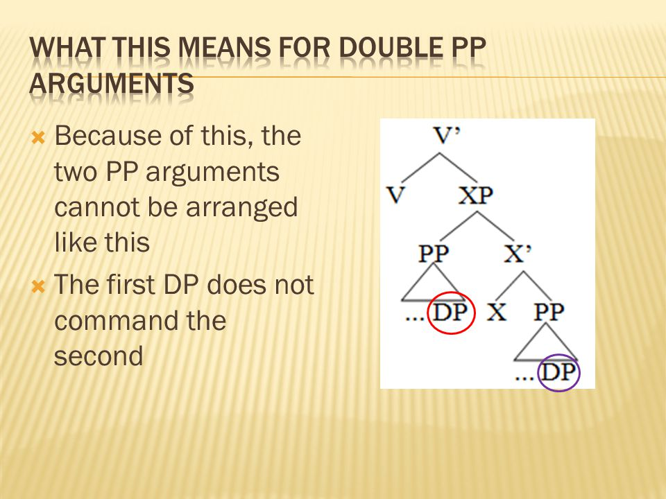  Because of this, the two PP arguments cannot be arranged like this  The first DP does not command the second