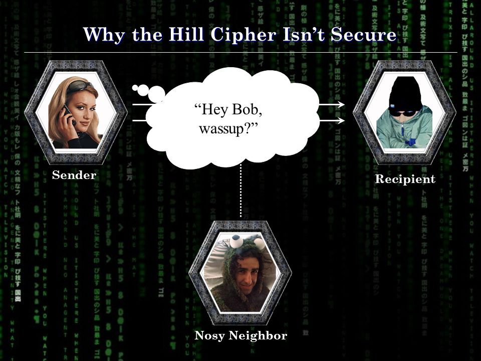 Why the Hill Cipher Isn't Secure Nosy NeighborSender Recipient Insecure Channel Hey Bob, wassup