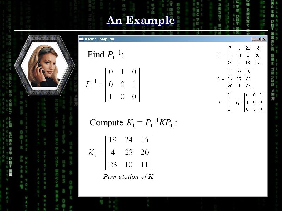 An Example Find P t –1 : Compute K t = P t –1 KP t : Permutation of K