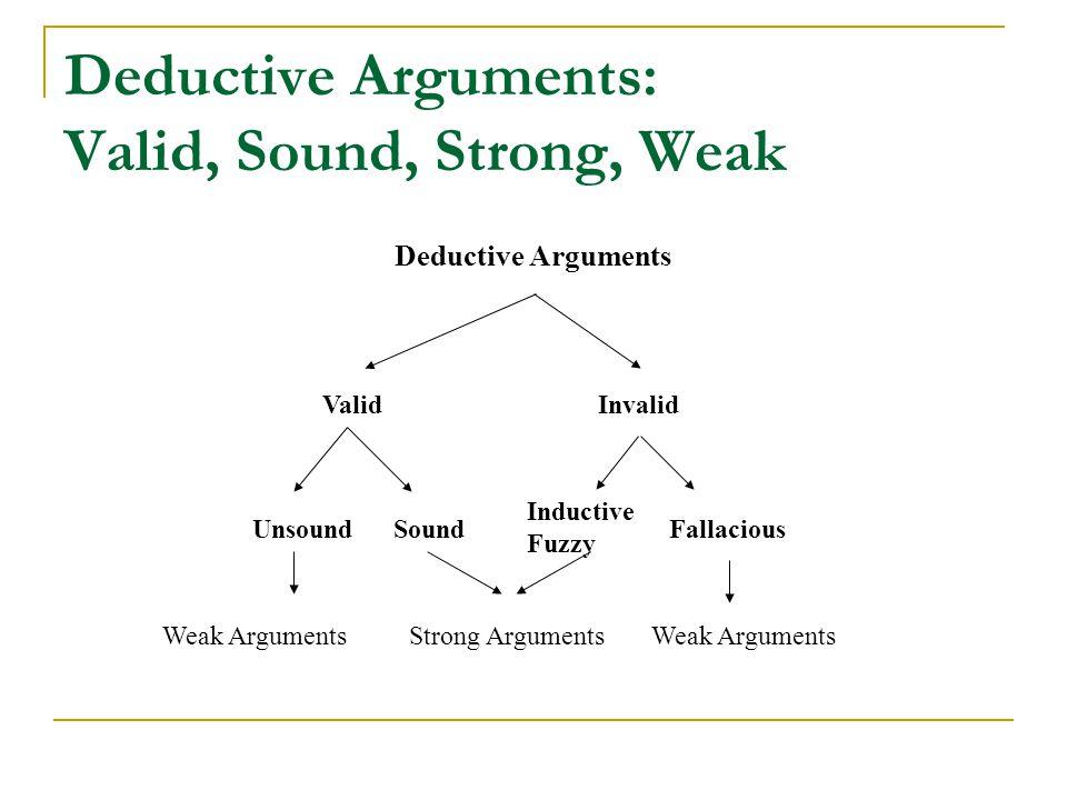 Deductive Arguments: Valid, Sound, Strong, Weak Deductive Arguments ValidInvalid UnsoundSound Inductive Fuzzy Fallacious Strong ArgumentsWeak Argument