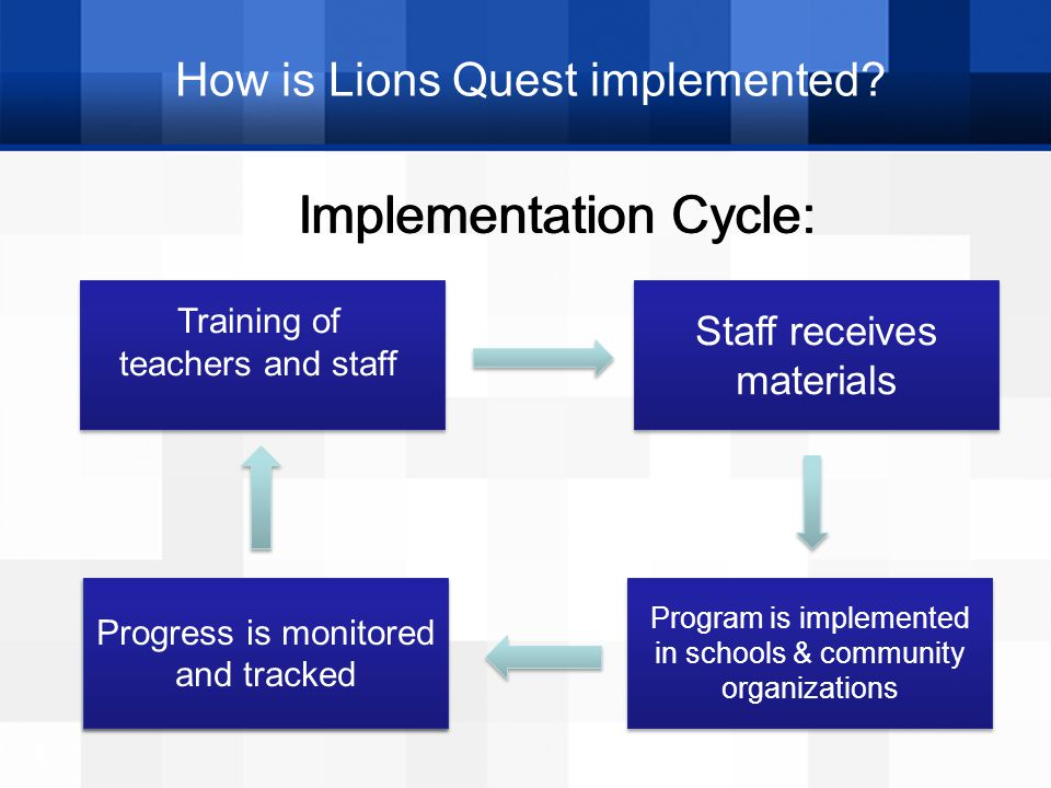 How is Lions Quest implemented? Staff receives materials Progress is monitored and tracked Program is implemented in schools & community organizations