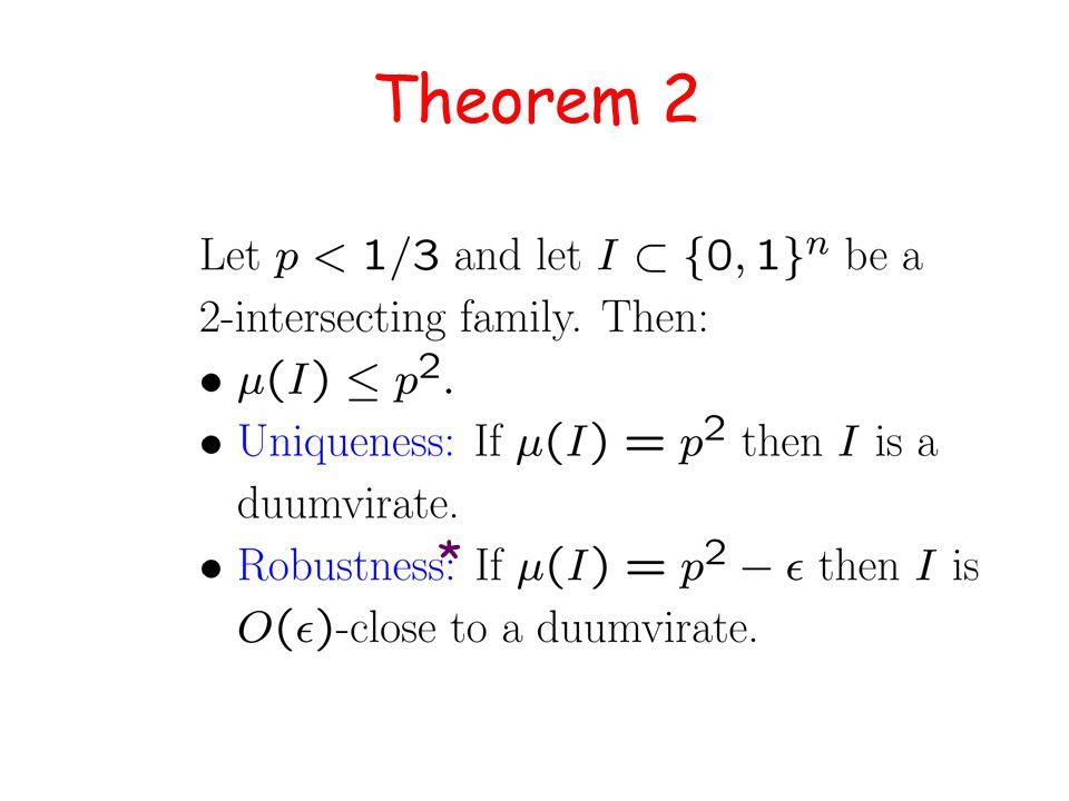 Theorem 2 *