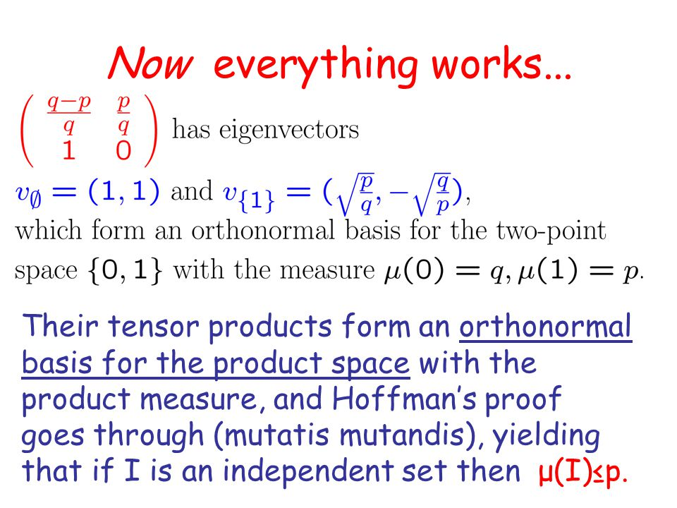 Now everything works... Their tensor products form an orthonormal basis for the product space with the product measure, and Hoffman's proof goes throu