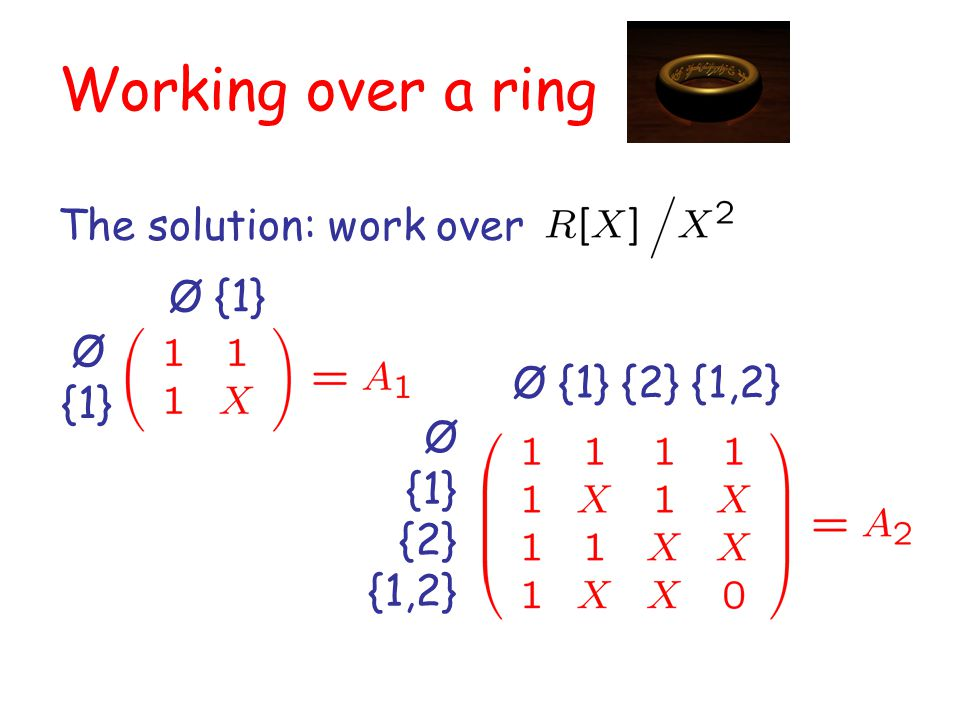 Working over a ring The solution: work over Ø {1} {2} {1,2} Ø {1} {2} {1,2} Ø {1} Ø {1}