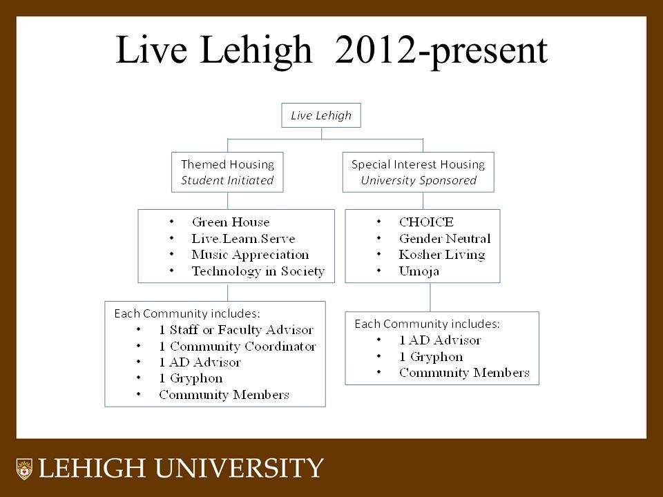 Live Lehigh 2012-present