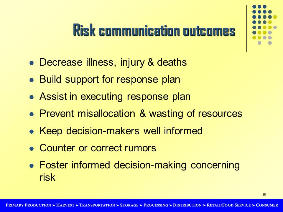 19 Risk communication outcomes Decrease illness, injury & deaths Build support for response plan Assist in executing response plan Prevent misallocation & wasting of resources Keep decision-makers well informed Counter or correct rumors Foster informed decision-making concerning risk