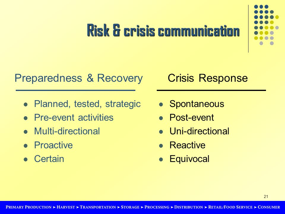 21 Crisis Response Spontaneous Post-event Uni-directional Reactive Equivocal Risk & crisis communication Preparedness & Recovery Planned, tested, strategic Pre-event activities Multi-directional Proactive Certain