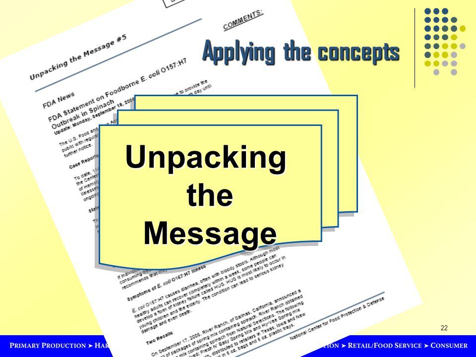 22 Applying the concepts UnpackingtheMessageUnpackingtheMessage
