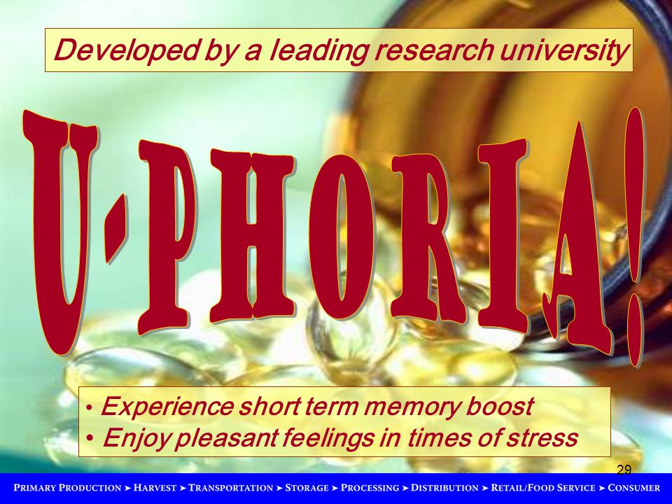 29 Developed by a leading research university Experience short term memory boost Enjoy pleasant feelings in times of stress