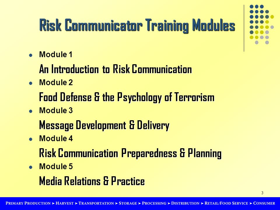 3 Module 1 An Introduction to Risk Communication Module 2 Food Defense & the Psychology of Terrorism Module 3 Message Development & Delivery Module 4 Risk Communication Preparedness & Planning Module 5 Media Relations & Practice Risk Communicator Training Modules