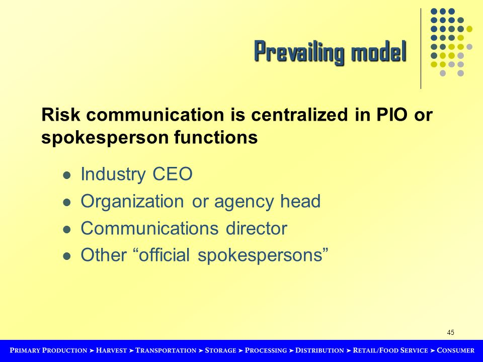 45 Prevailing model Risk communication is centralized in PIO or spokesperson functions Industry CEO Organization or agency head Communications director Other official spokespersons