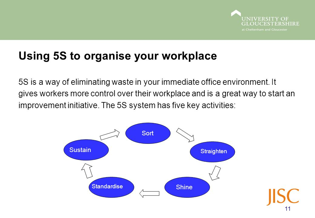 Using 5S to organise your workplace 11 5S is a way of eliminating waste in your immediate office environment.